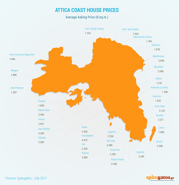 property prices on map of Attica