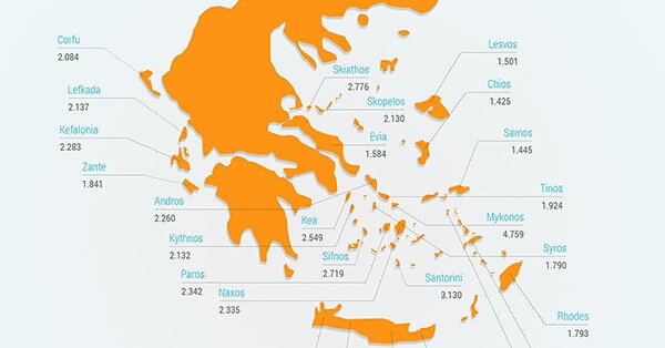 house prices in Greek islands