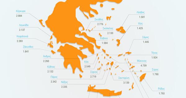 τιμές κατοικιών στα ελληνικά νησιά